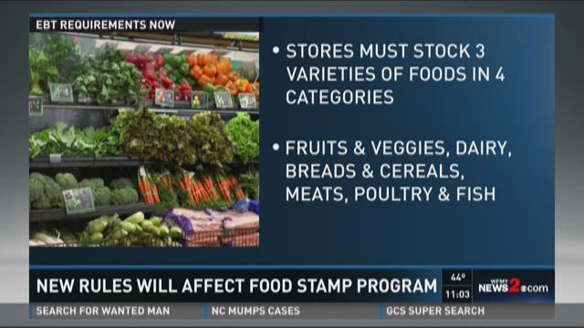 Edge Ebt Food Stamp