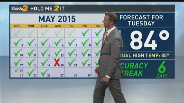 Grant Gilmore's Tuesday Overnight Weather Forecast