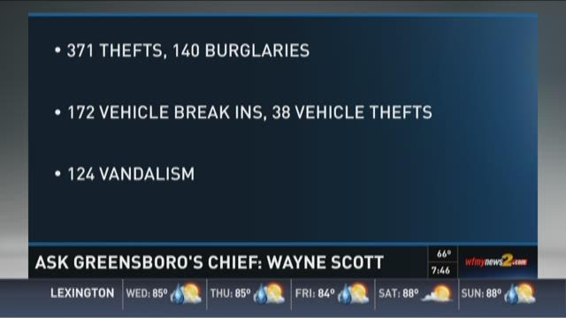 Ask The Chief- Greensboro Police Chief Wayne Scott
