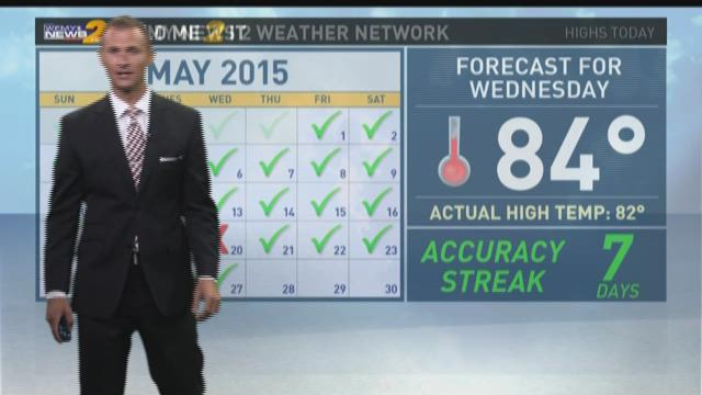 Grant Gilmore's Wednesday Evening Weather Forecast