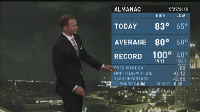 Grant Gilmore's Wednesday Night Weather Forecast