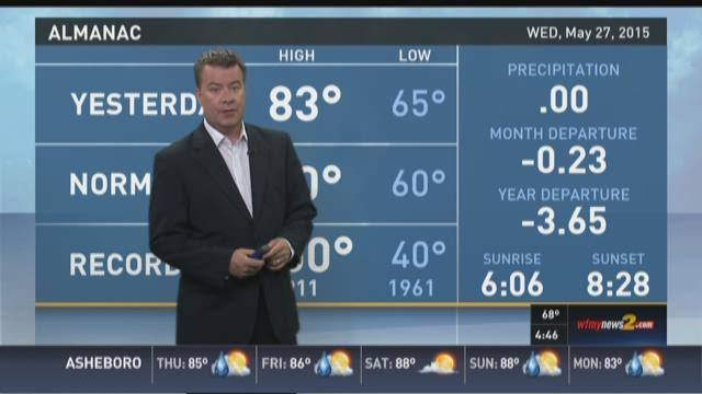 Eric Chilton's Thursday Morning Forecast