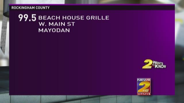 Restaurant Report Card:  May 28, 2015  5pm Edition