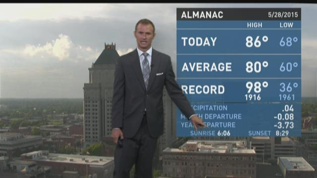 Grant Gilmore's Thursday Evening Weather Forecast