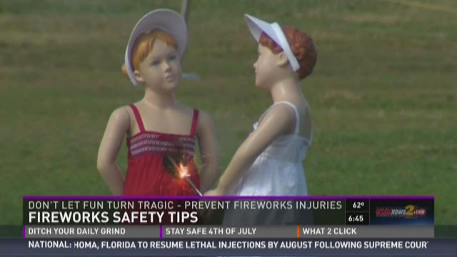 Remember Fireworks Safety This Weekend!