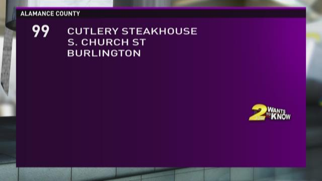 Restaurant Report Card July 2, 2015 5PM Edition