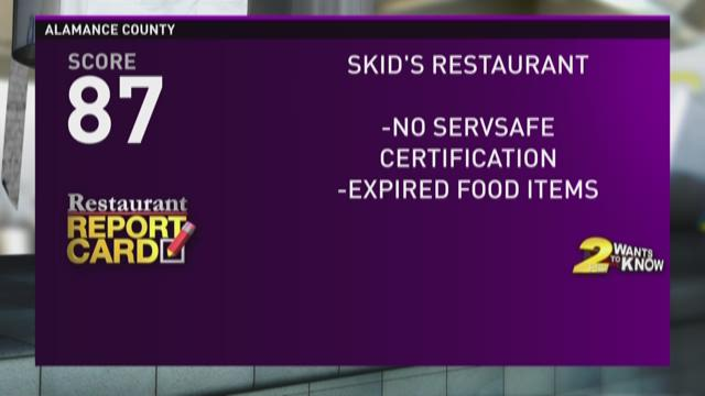Restaurant Report Card July 2, 2015 2WTK Edition