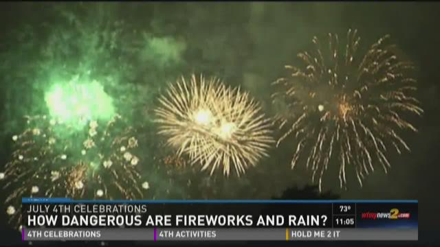 Firework Dangers During Storms and Showers