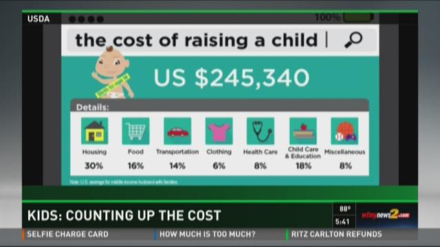 Counting Up The Cost Of Kids