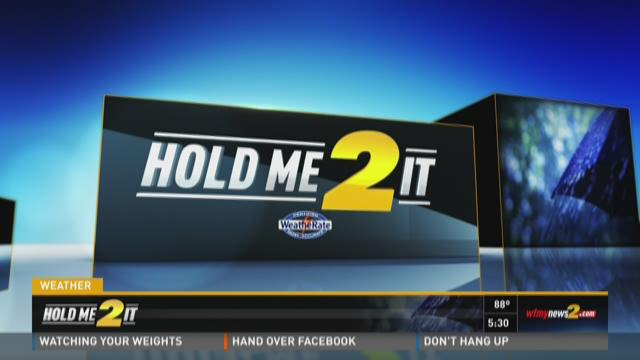 Hold Me 2 It Forecast, Tuesday, July 07, 2015