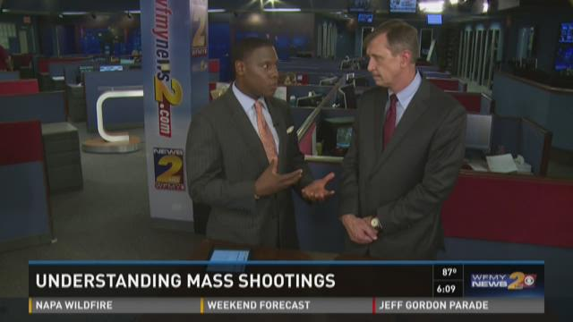 UNDERSTANDING MASS SHOOTINGS