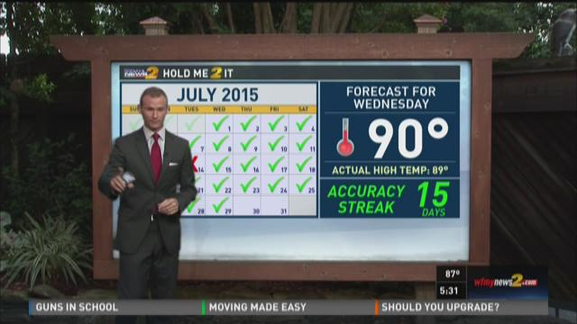 Hold Me 2 It Forecast, Wednesday, July 29, 2015