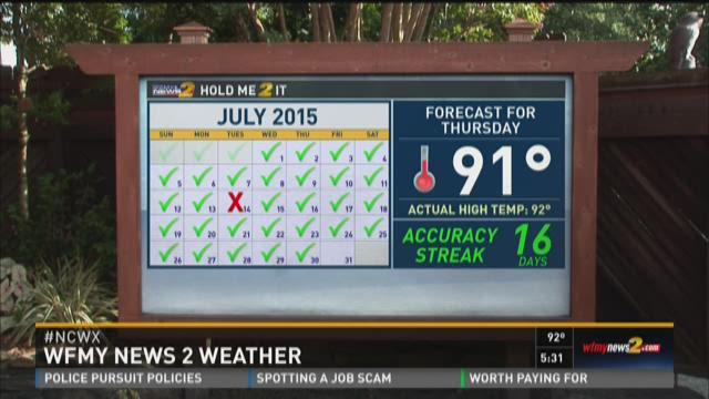 Hold Me 2 It Forecast, Thursday, July 30, 2015