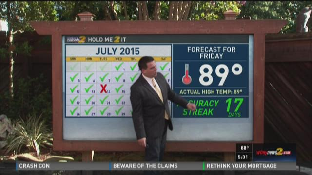 Hold Me 2 It Forecast, Friday, July 31, 2015