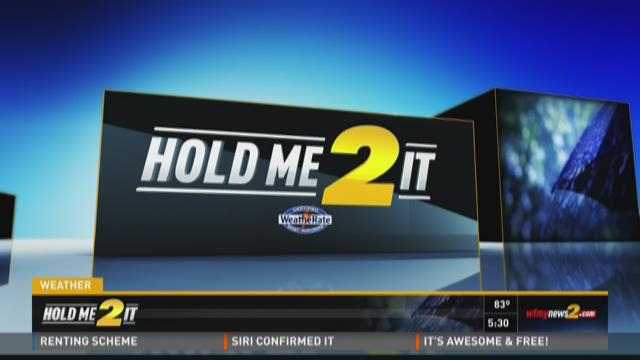 Hold Me 2 It Forecast, Friday, August 28, 2015