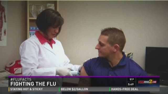 Sorting Fact From Fiction: The Flu