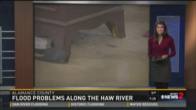 Haw River Flooding
