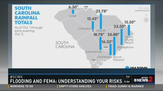 Flooding and Fema - Understanding Your Risks