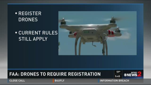 New Drone Regulations %26 FAA App